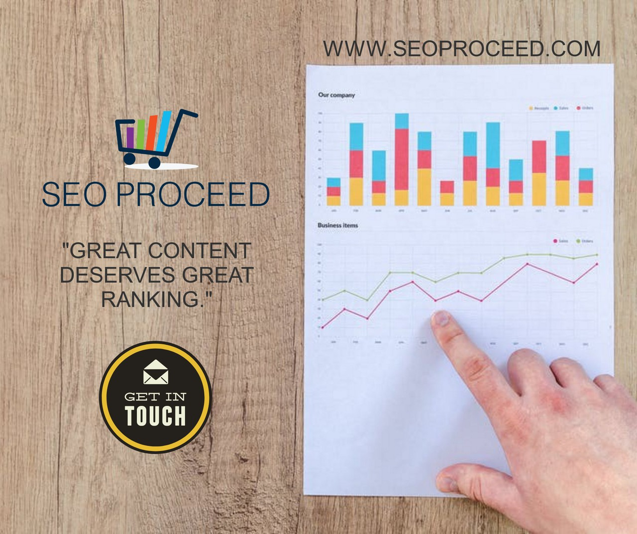 Internet Marketing Services For Startups